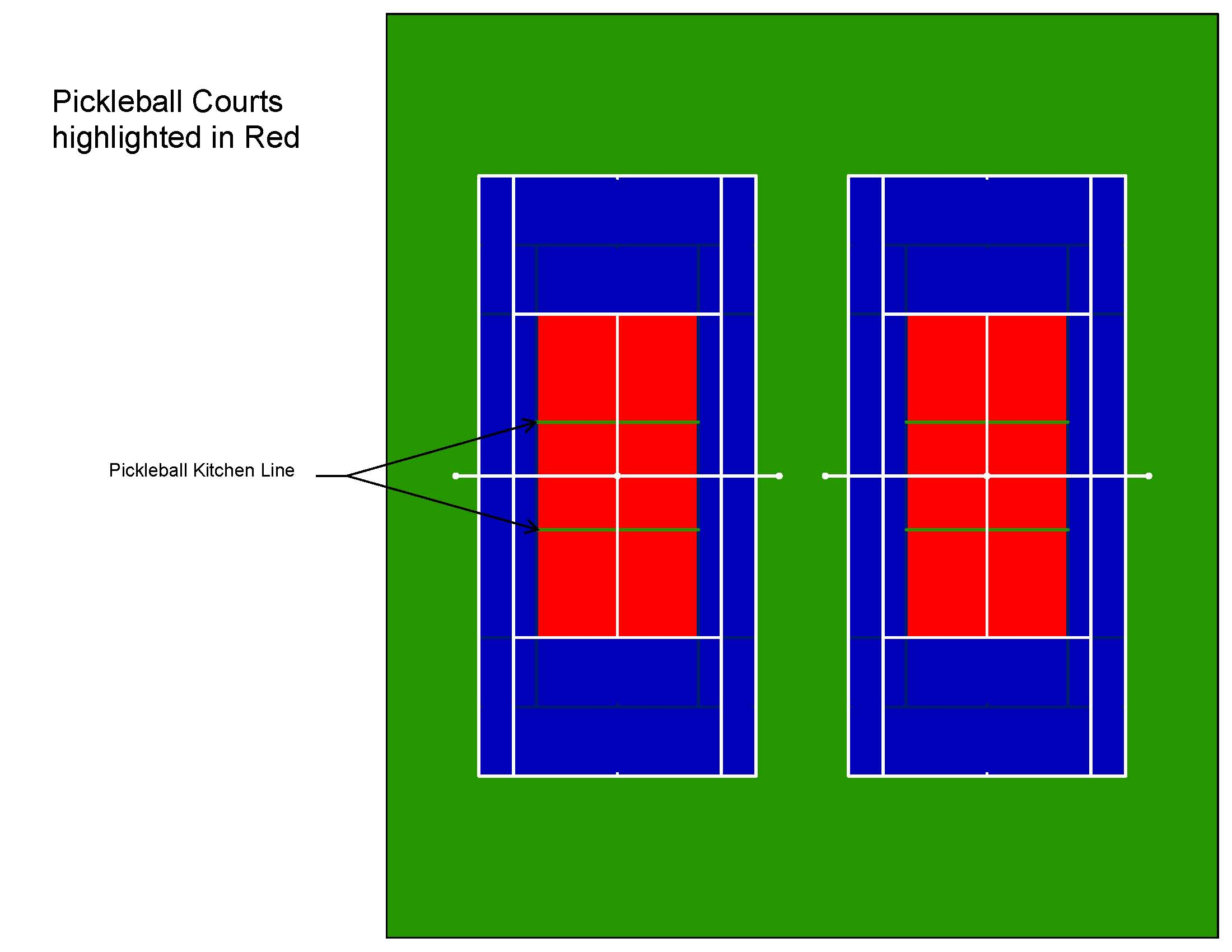 Pickleball Court Diagram 8-30-18